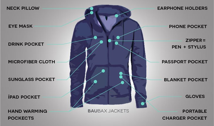 the ultimate travel hoodie