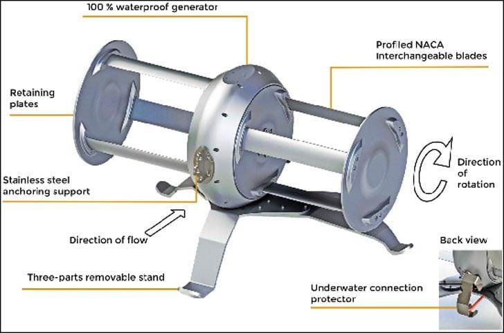 Alternative Power River Turbine