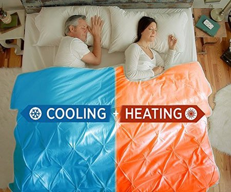 Bed Climate Control System