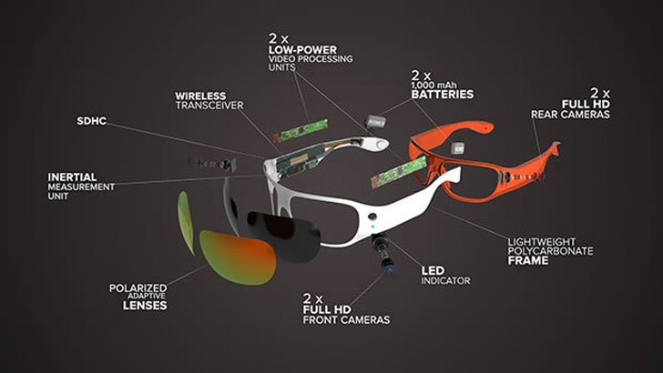 360 Degree Video Recording Glasses