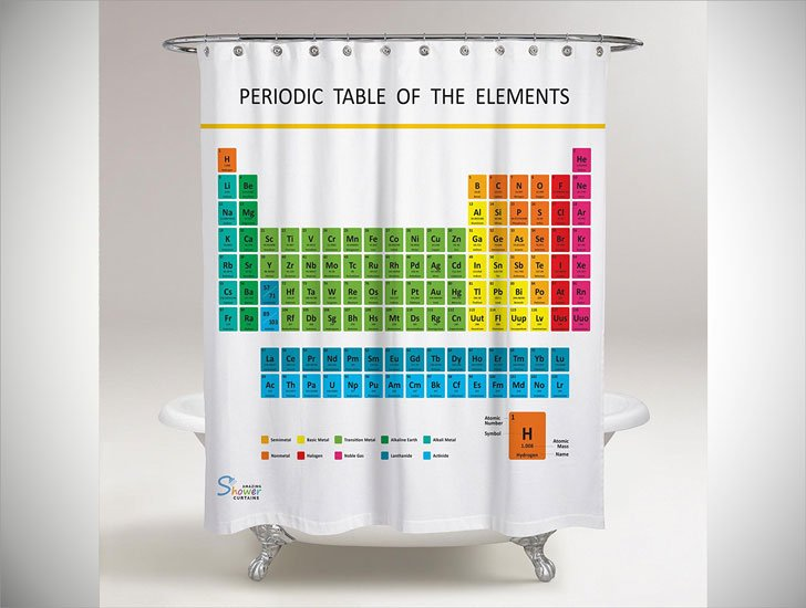 Periodic Table Shower Curtain Cool