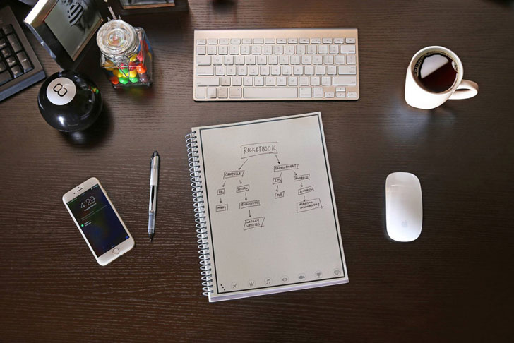 Reusable Microwavable Smart Notebook