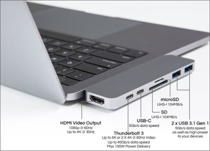 7-in-1 MacBook Pro Dongle