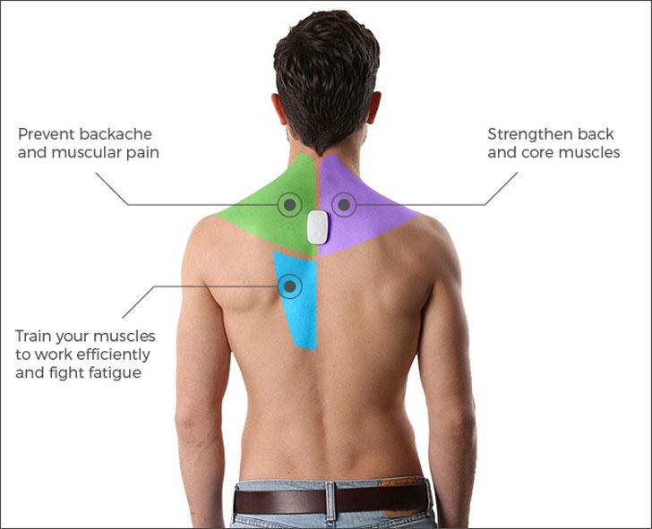 Upright Go Posture Correction Device