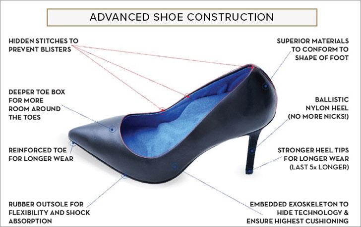 High-Tech Heels and Flats