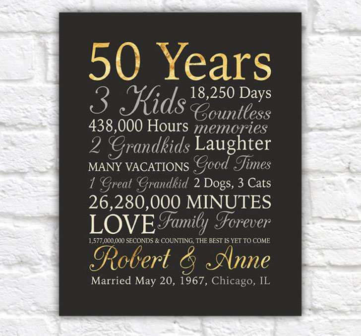 Personalised Parents Anniversary Wall Plaques - Anniversary Gifts For Parents