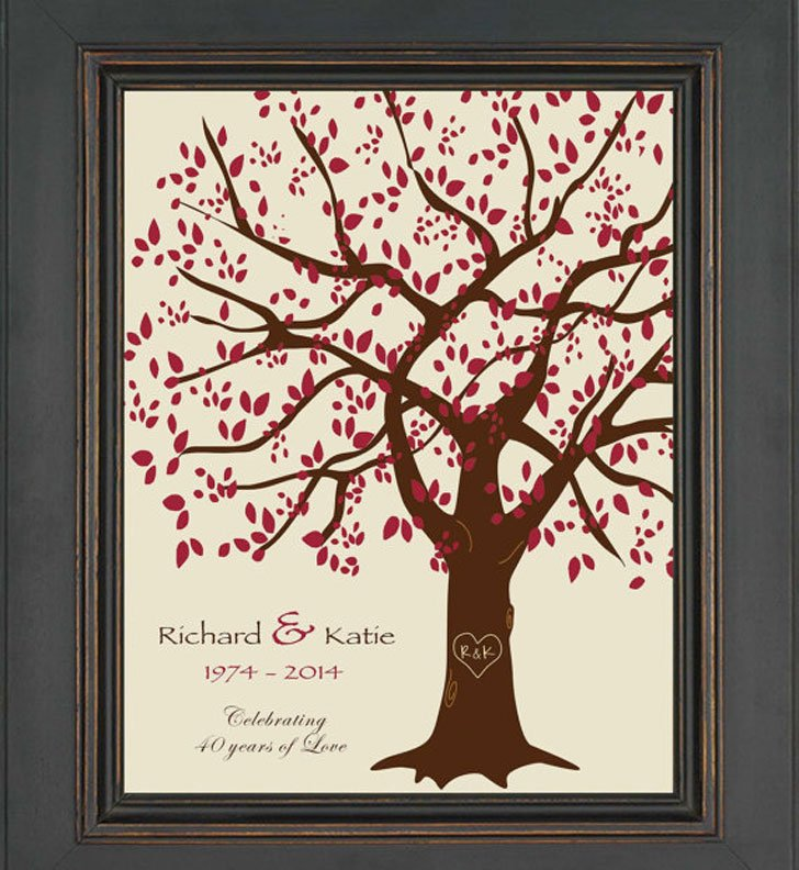 Personalised Wedding Anniversary Tree Sign