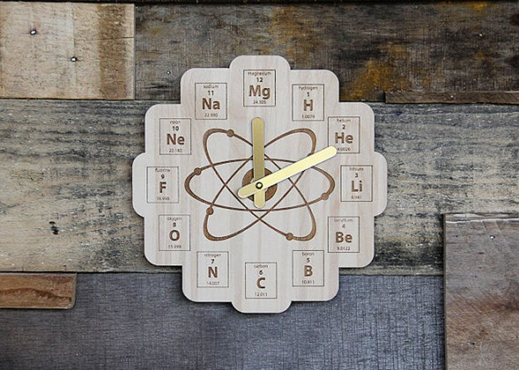 Periodic Table Wall Clock