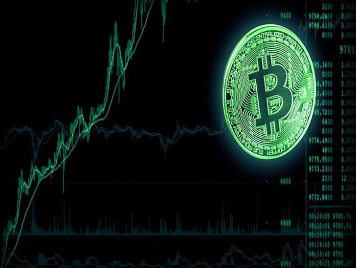 Bitcoin Trade Chart Wall Posters