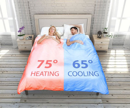 Dual-Zone Climate-Controlled Self-Making Bed