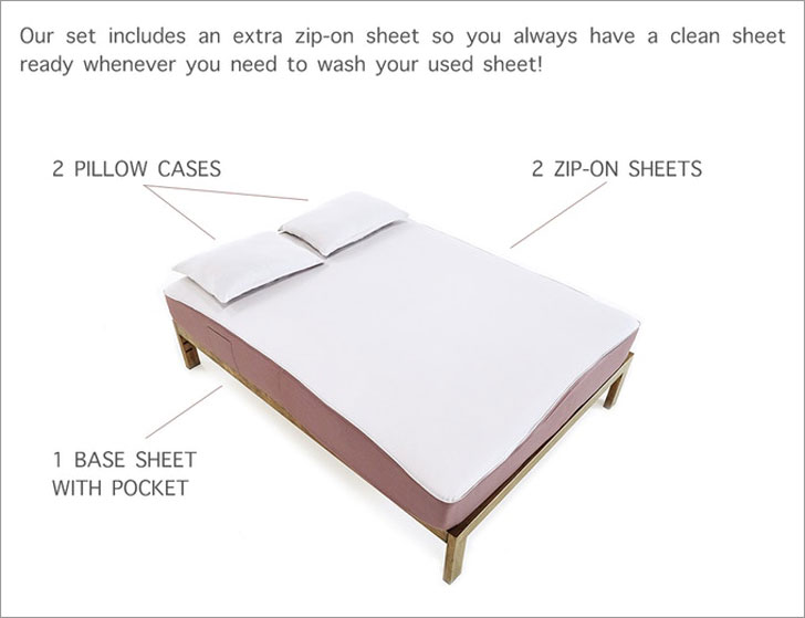 Wrinkle-Free Fitted Sheets