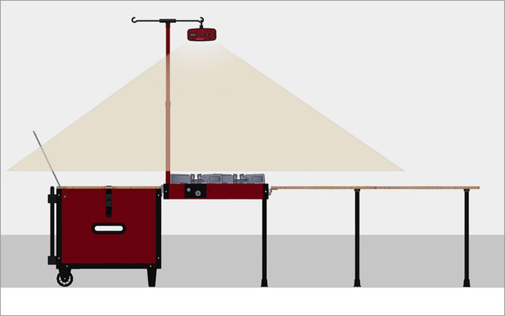 All-In-One Outdoor Kitchen System