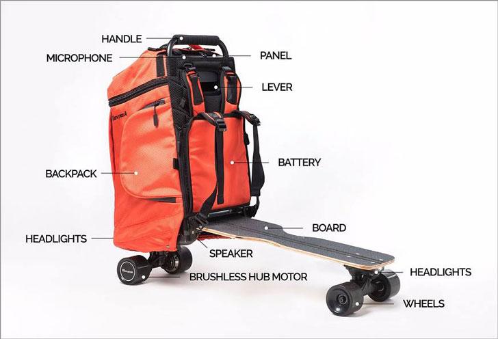 Motorized Backpack Skateboard