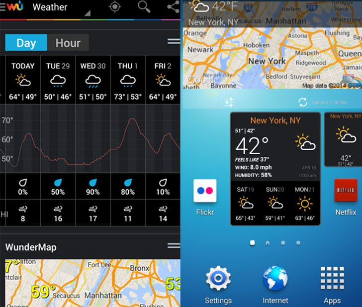 Weather Underground: Forecast App