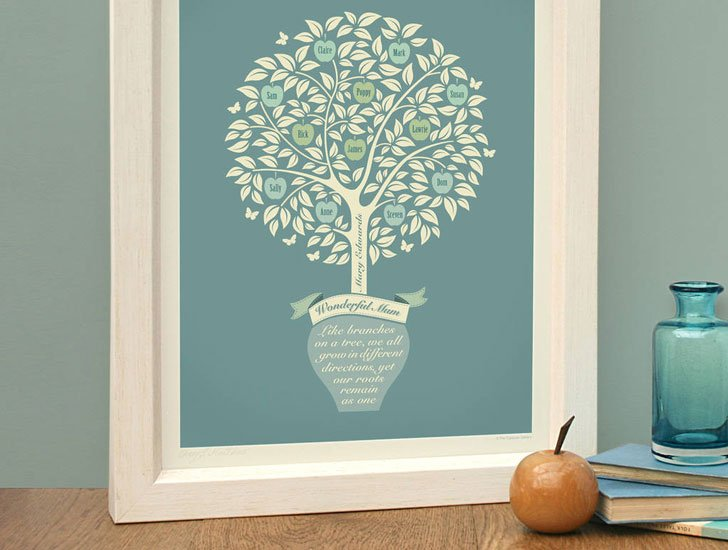 Personalized Mom Family Tree Print