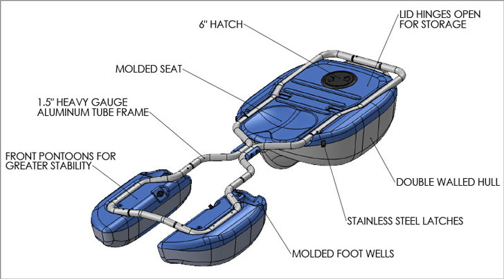 Fold-Out Fishing Boat