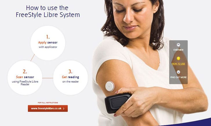 Wearable Blood Sugar Monitor