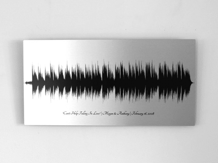 Personalized Voice Message Sound Wave Art