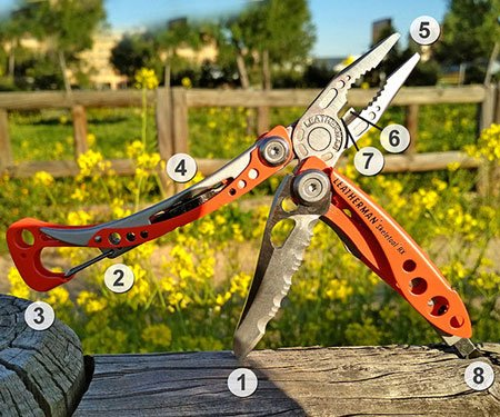 7-in-1 Skeletool Multi-Tool Pliers