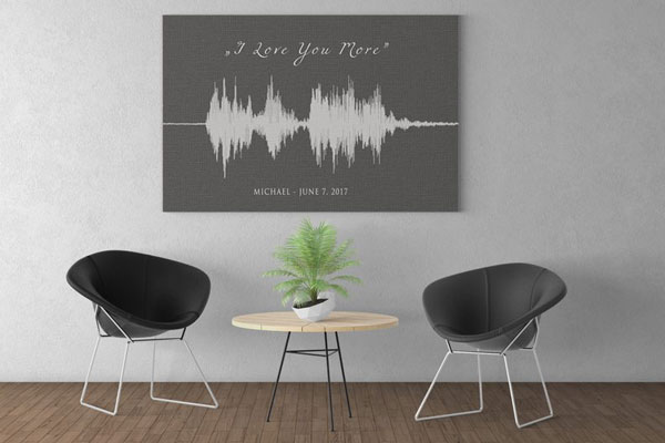 Personalized Soundwave Canvas Print