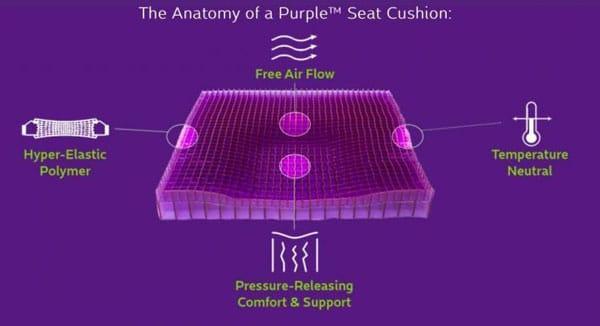 Weight Distributing Cushion