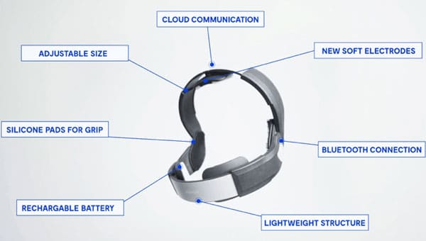 Platowork Brain Stimulator Headband
