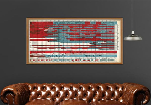 Political History of the USA Print