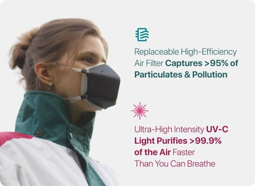 UV-C Light Air Purification Face Mask